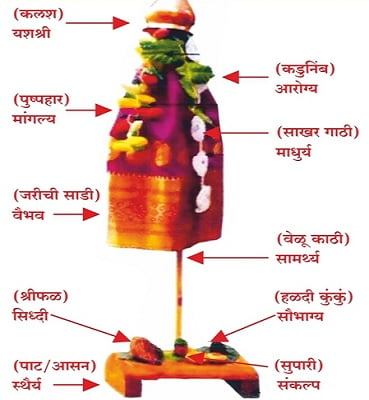 gudi padawa complete image1